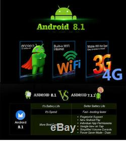 1din 9 Rotatif Android 8.1 Hd Ram Quad-core 2 Go Rom + 32go Car Stereo Radio Gps